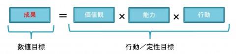 daihyo_190501